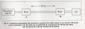 figure-lignes-3007